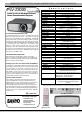 Sanyo PLV-Z3000